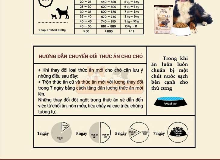 Thức Ăn Cho Chó Cao Cấp Dog Classic